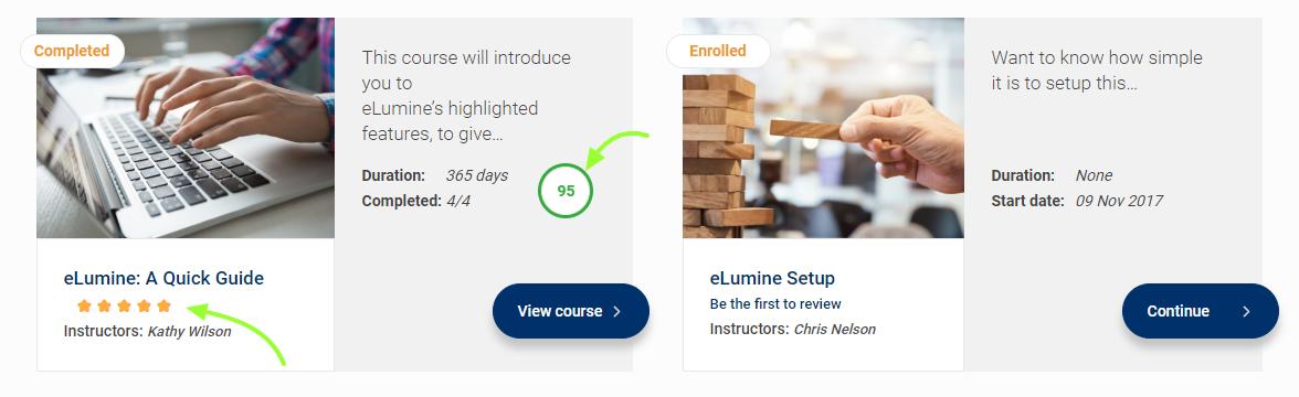 course-layout-indicators